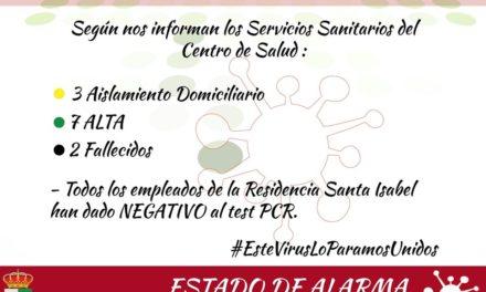 Nuevo Positivo en Aislamiento Domiciliario.