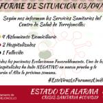 Estado de situación del Covid 19 en Torrejoncillo