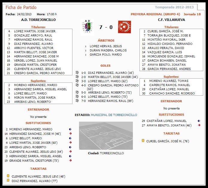 AD Torrejoncillo 7-0 CF Villanueva