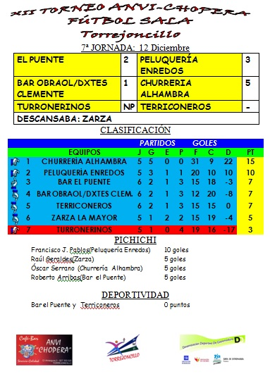 Séptima jornada liga local