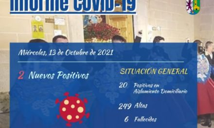 INFORME DE SITUACIÓN COVID-19 a 13/10/2021