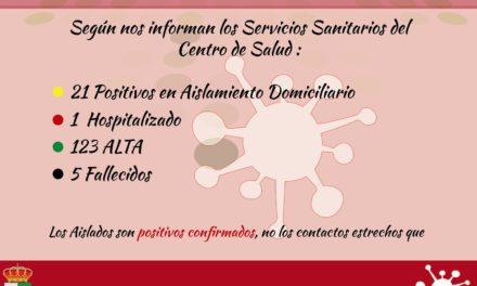 INFORME DE SITUACIÓN COVID-19 a 01/02/2021