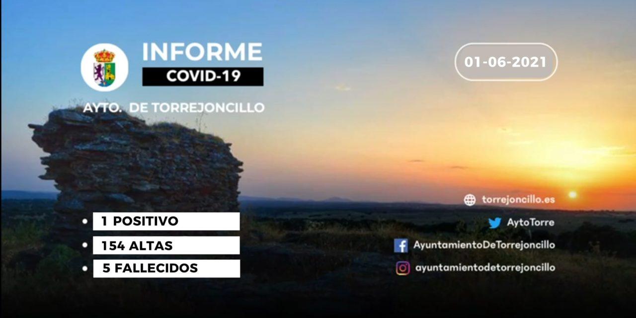 Nuevo positivo Covid 19