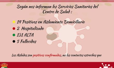 INFORME DE SITUACIÓN COVID-19 a 02/02/2021