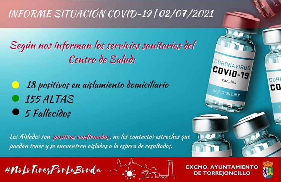 INFORME SITUACIÓN COVID-19 a 02/07/2021