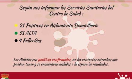INFORME DE SITUACIÓN COVID-19 a 03/01/2021