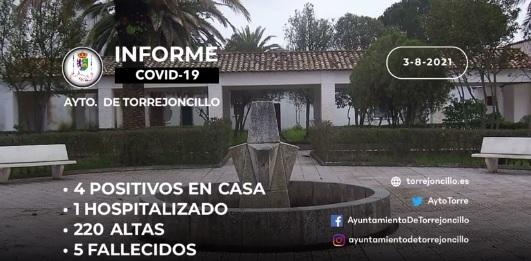 INFORME DE SITUACIÓN COVID-19 a 3/8/2021.