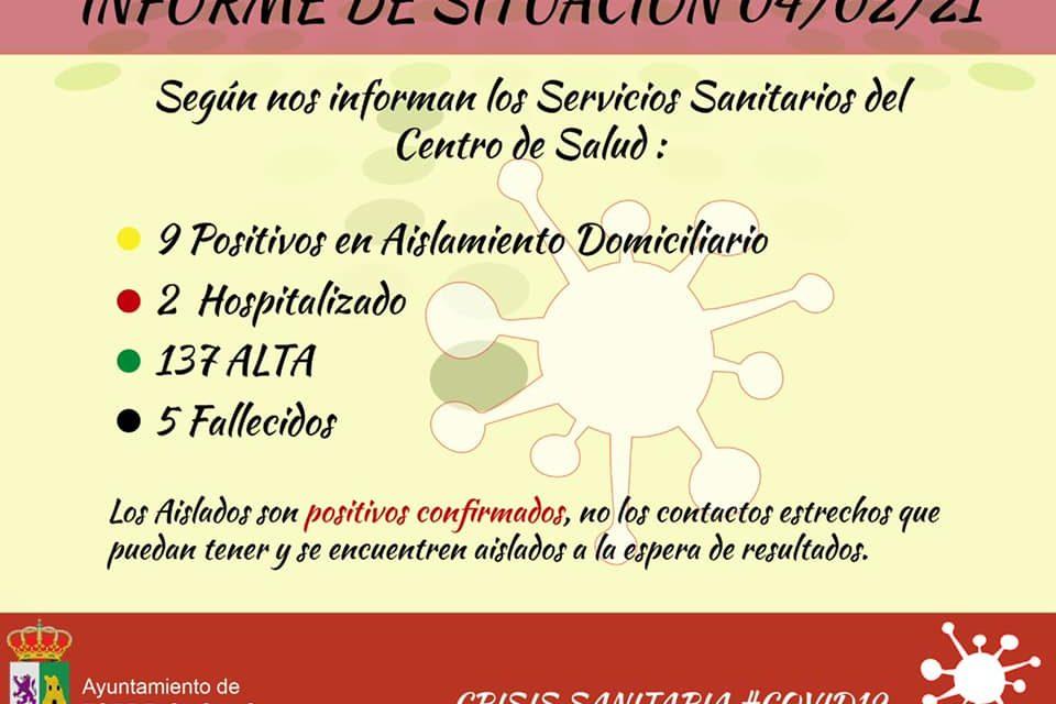 INFORME DE SITUACIÓN COVID-19 a 04/02/2021
