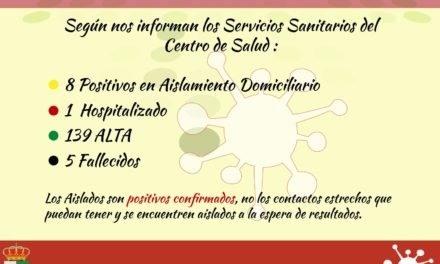 INFORME DE SITUACIÓN COVID-19 a 05/02/2021