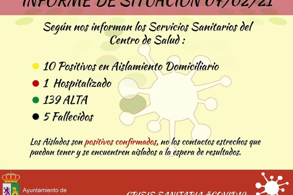 INFORME DE SITUACIÓN COVID-19 a 07/02/2021