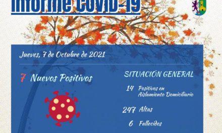INFORME DE SITUACIÓN COVID-19 a 07/10/2021