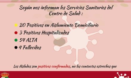 INFORME DE SITUACIÓN COVID-19 a 08/01/2021