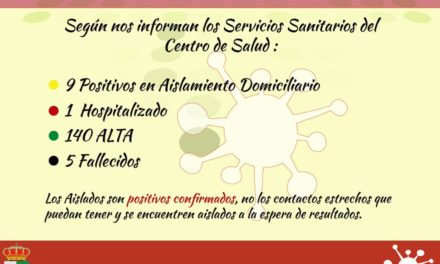 INFORME DE SITUACIÓN COVID-19 a 08/02/2021