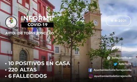 INFORME DE SITUACIÓN COVID-19 a 08/08/2021