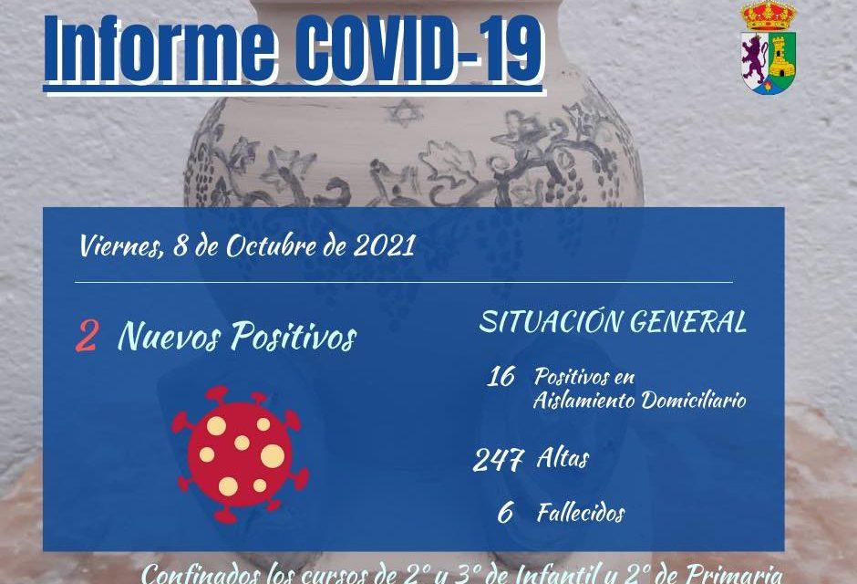 INFORME DE SITUACIÓN COVID-19 a 08/10/2021