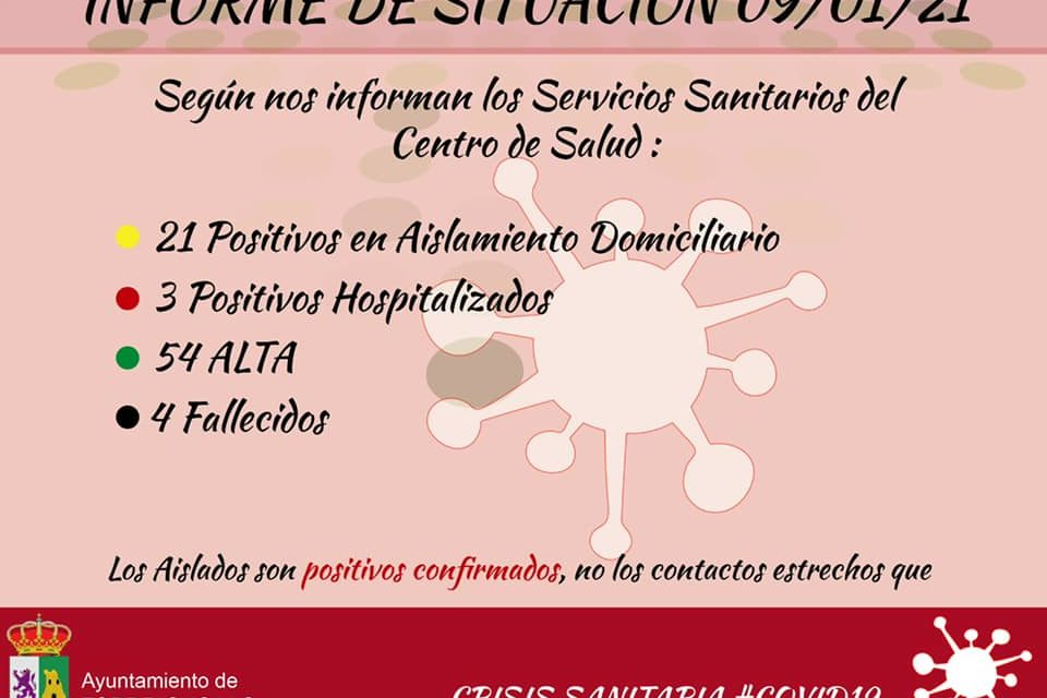 INFORME DE SITUACIÓN COVID-19 a 09/01/2021
