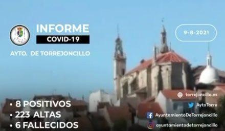 INFORME DE SITUACIÓN COVID-19 a 09/08/2021
