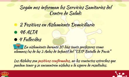 Confinadas tres aulas de infantil y sus profesores en Torrejoncillo