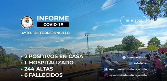 INFORME DE SITUACIÓN COVID-19 a 10/09/2021