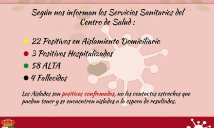 INFORME DE SITUACIÓN COVID-19 a 11/01/2021