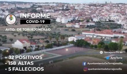 INFORME DE SITUACIÓN COVID-19 a 11/07/2021