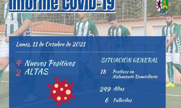 INFORME DE SITUACIÓN COVID-19 a 11/10/2021