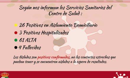 INFORME DE SITUACIÓN COVID-19 a 13/01/2021