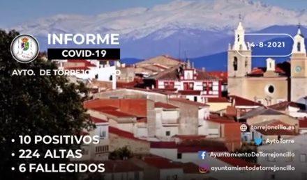 INFORME DE SITUACIÓN COVID-19 a 14/08/2021