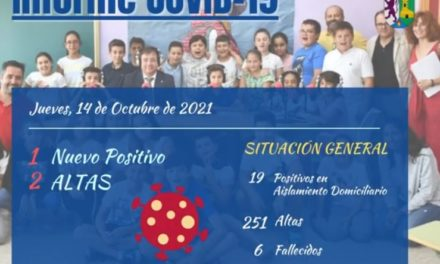 INFORME DE SITUACIÓN COVID-19 a 14/10/2021