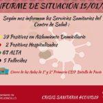 INFORME DE SITUACIÓN COVID-19 a 15/01/2021