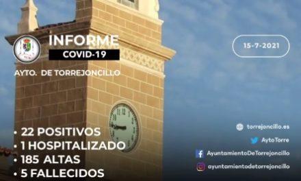 INFORME DE SITUACIÓN COVID-19 a 15/07/2021