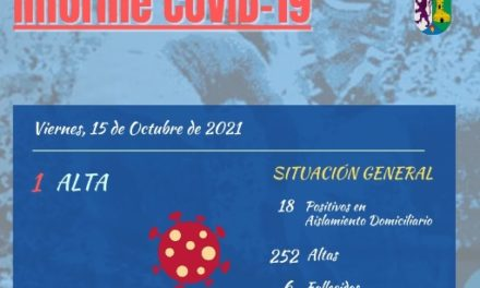 INFORME DE SITUACIÓN COVID-19 a 15/10/2021