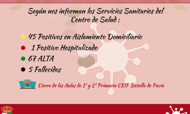 INFORME DE SITUACIÓN COVID-19 a 16/01/2021