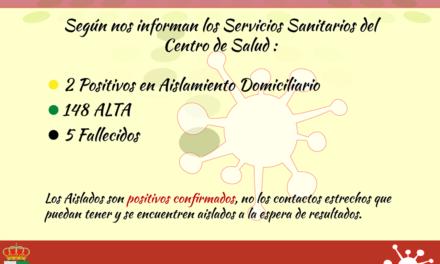 INFORME DE SITUACIÓN COVID-19 a 17/02/2021