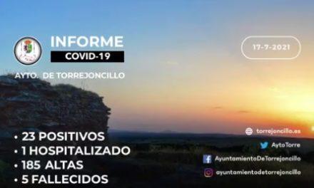 INFORME DE SITUACIÓN COVID-19 a 17/07/2021