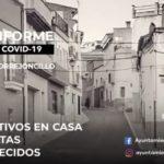 INFORME DE SITUACIÓN COVID-19 a 17/09/2021