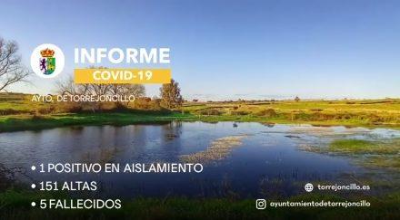INFORME SITUACIÓN COVID-19 a 18/04/2021