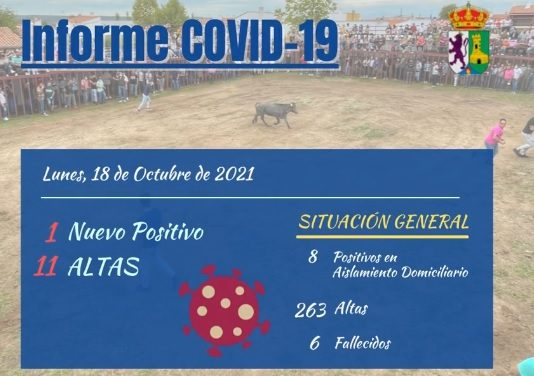 INFORME DE SITUACIÓN COVID-19 a 18/10/2021