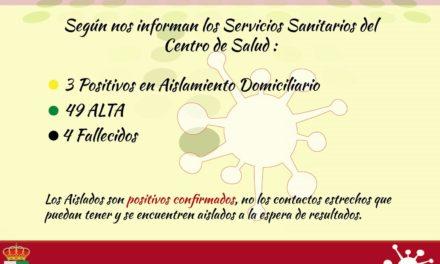 Nuevo caso Covid en Torrejoncillo