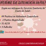 INFORME DE SITUACIÓN COVID-19 a 19/01/2021