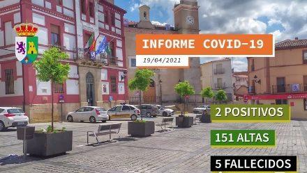 INFORME SITUACIÓN COVID-19 a 19/04/2021