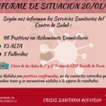 INFORME DE SITUACIÓN COVID-19 a 20/01/2021