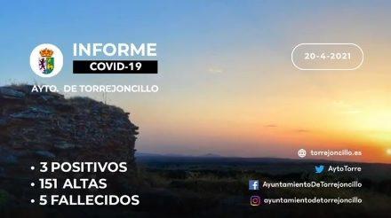 INFORME SITUACIÓN COVID-19 a 20/04/2021