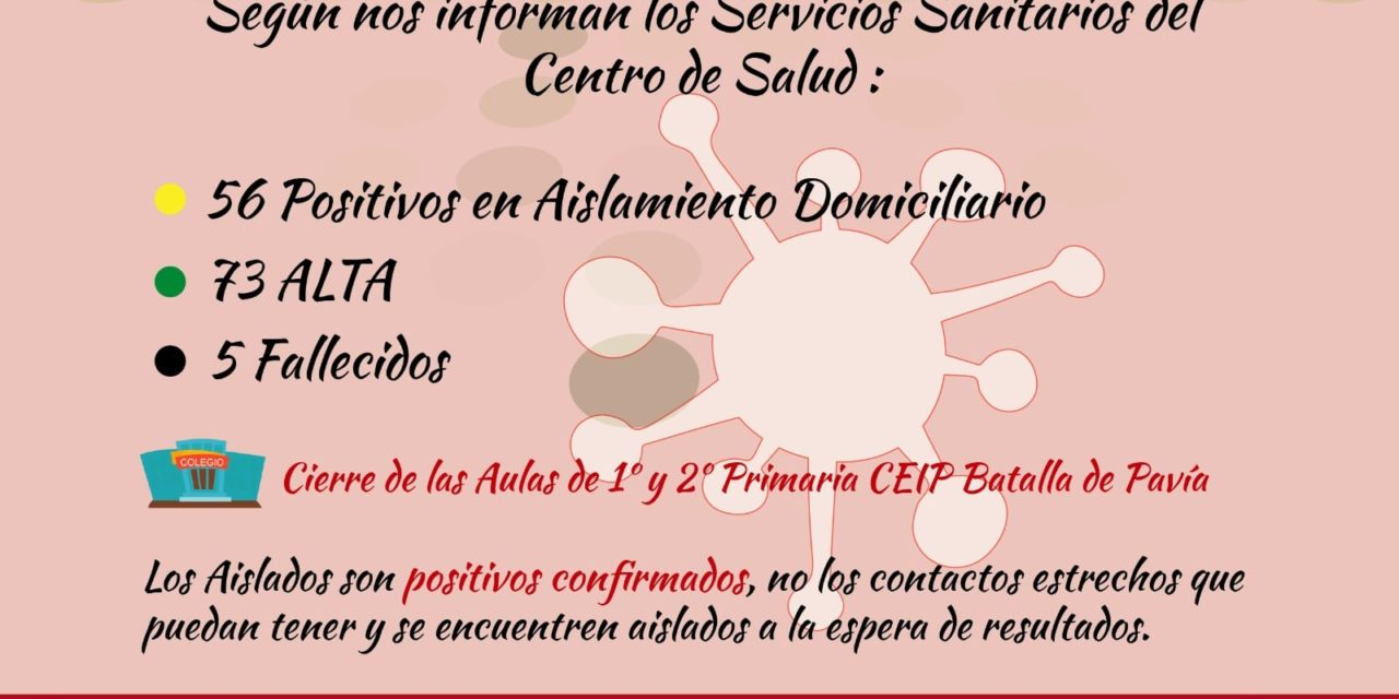 INFORME DE SITUACIÓN COVID-19 a 21/01/2021