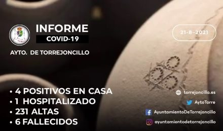 INFORME DE SITUACIÓN COVID-19 a 21/08/2021