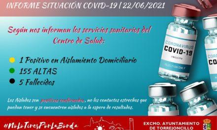 INFORME SITUACIÓN COVID-19 a 22/06/2021