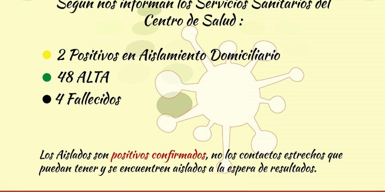 Nuevo Positivo Covid19 Torrejoncillo hoy lunes