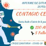 CONTAGIO CERO EN TORREJONCILLO Y VALDENCÍN