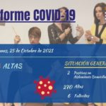 INFORME DE SITUACIÓN COVID-19 a 25/10/2021