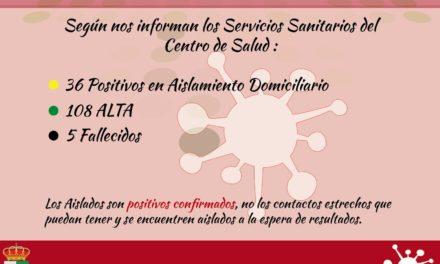 INFORME DE SITUACIÓN COVID-19 a 29/01/2021